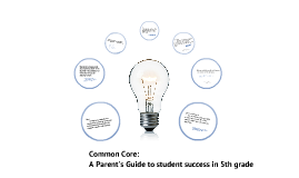 Copy of Parent Information