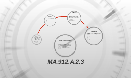 Review of Standard MA.912.A.2.3