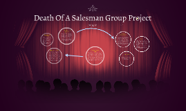 Death Of A Salesman Group Project