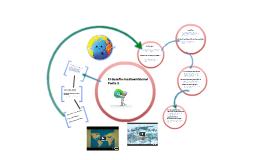 Infografia medio ambiente
