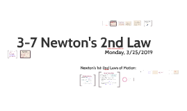 L3-7 Newton's 2nd Law