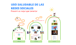 Copy of Uso saludable de las redes sociales