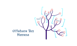 Copy of Offshore Tax Havens