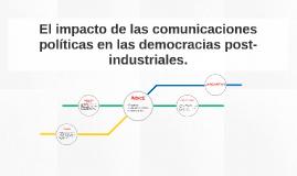 El impacto de las comunicaciones políticas.