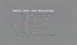 Media Jobs and herirearchy