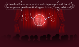 How does Eisenhower's political leadership compare with that