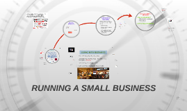 Copy of Copy of RUNNING A SMALL BUSINESS YEAR 10 COMMERCE STAGE 5