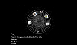 Amir's Dreams: Symbolism in The Kite Runner