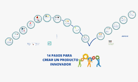 Tips para crear un producto innovador