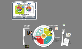 Copy of Copy of Healthy Life - FREE Prezi Template