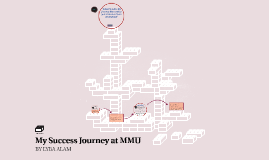 My Success Journey at MMU