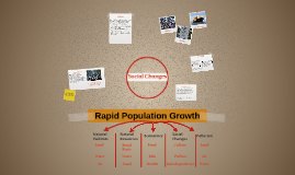 symbolism in ethan frome by klarissa banaszak on prezi rapid population growth