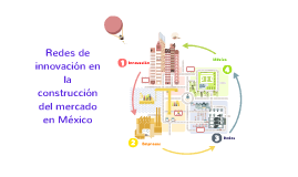 Redes de innovación