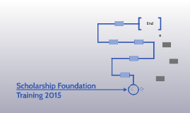 Scholarship Foundation Training 2015