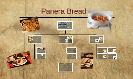 Copy of Panera Bread SWOT