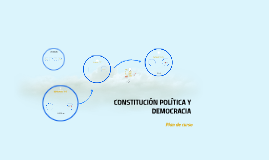 Copy of CONSTITUCIÓN POLÍTICA Y DEMOCRACIA