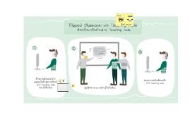 ห้องเรียนกลับด้าน (The Flipped Classroom)