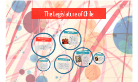 CHILE - The Legislature