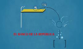 EL BANCO DE LA REPÚBLICA