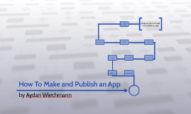 How To Make and Publish an App