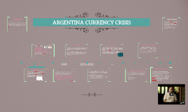 ARGENTINA CURRENCY CRISIS