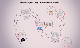 Copy of Leadership in Early Childhood Education