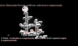 Livro: Educação Escolar: políticas, estrutura e organização.