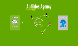 audibles agency