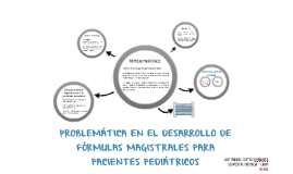 Problemática en el desarrollo de fórmulas magistrales para p