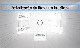 Copy of Periodização da literatura brasileira