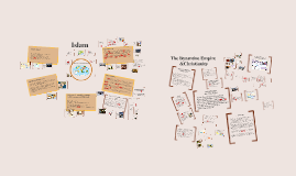AP UNIT 3 (Part 1): Islam & Christianity