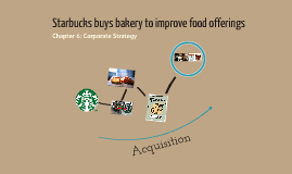 Starbucks Article MGMT