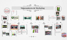 Mejoramiento de Marketing