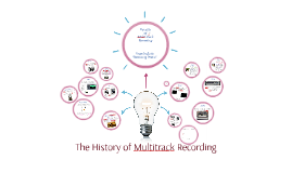 The History of Multitrack Recording