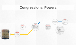 Copy of Congressional Powers