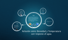 Copy of Relación entre Densidad y Temperatura con respecto al agua.