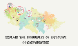 Copy of P2 Explain the principles of effective communication