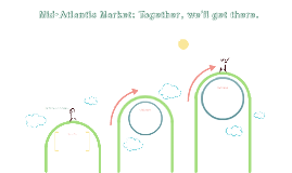 Mid-Atlantic Market: Together, we'll get there.