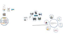 Copy of Digitization and Social Media Plan