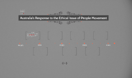 Australia's Response to the Ethical Issue of People Movement