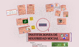 Copy of INSTITUCIONES DE SEGURIDAD SOCIAL