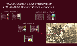 8-11. ПАМІЖ ПАЛІТЫЧНЫМІ РЭФОРМАМІ