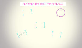 ANTECEDENTES DE LA REFLEXOLOGIA