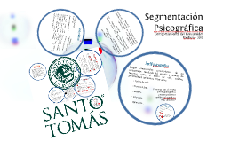 Copy of Segmentación Psicográfica