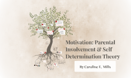 Motivation: Parental Involvement & Autonomy