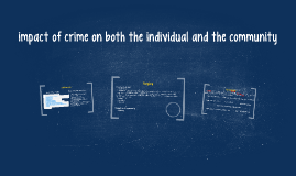 impact of crime on both the individual and the community