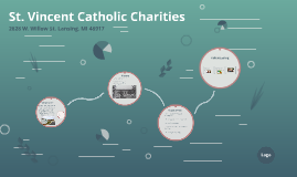 St. Vincent Catholic Charities
