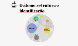 O átomo: estrutura e identificação