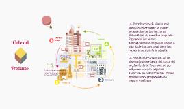 """Copy of Distribución de Planta - Panadería """"Carmencita"""""""
