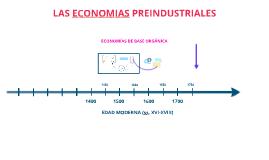 DE LAS ECONOMÍAS PREINDUSTRIALES A LA REVOLUCION INDUSTRIAL